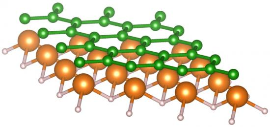 Ett monoskikt MgB2H. Boratomer (gröna) bildar ett hexagongitter som grafen. Magnesiumatomer (orange) befinner sig därunder och i mellan sex boratomer. Väteatomer (vita) befinner sig under och i mellan tre Mg-atomer.